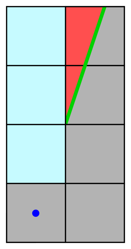 Displays a properly rendered hanging region