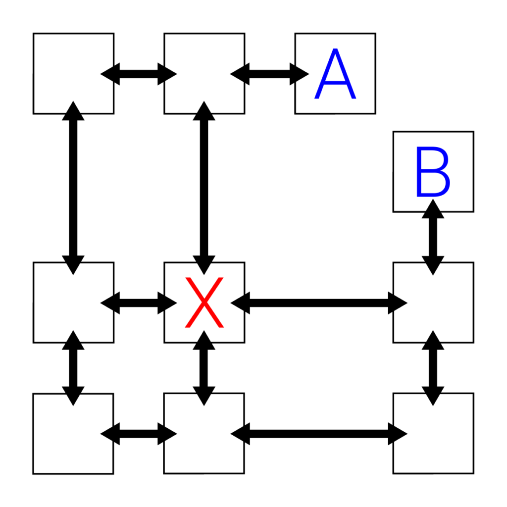 Two-Dimensional Doubly-Linked list for tiles