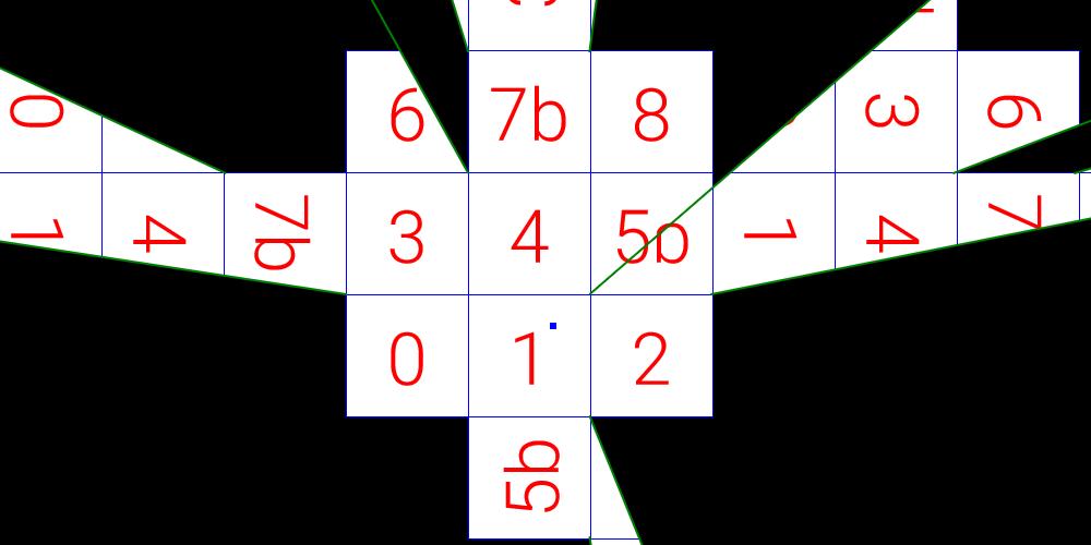 Non-Euclidean Grid Display
