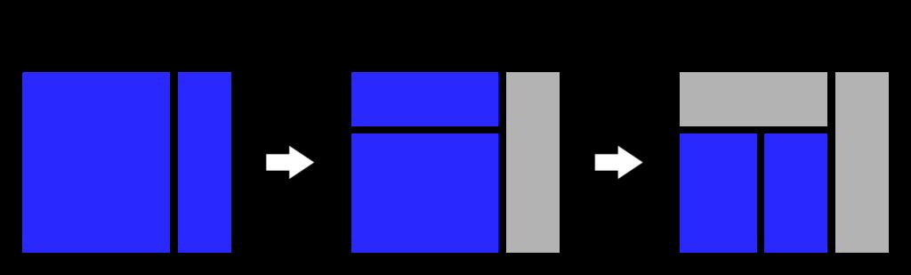 Splits a region twice at a random offset along a random axis